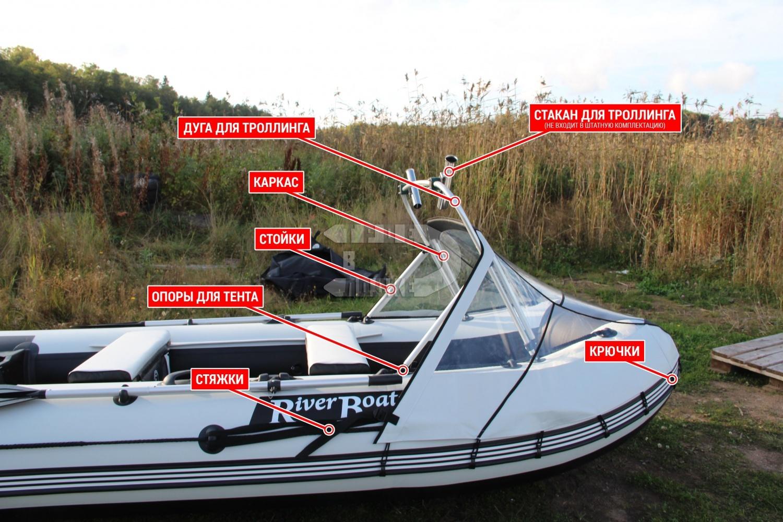 как крепится тент на лодке